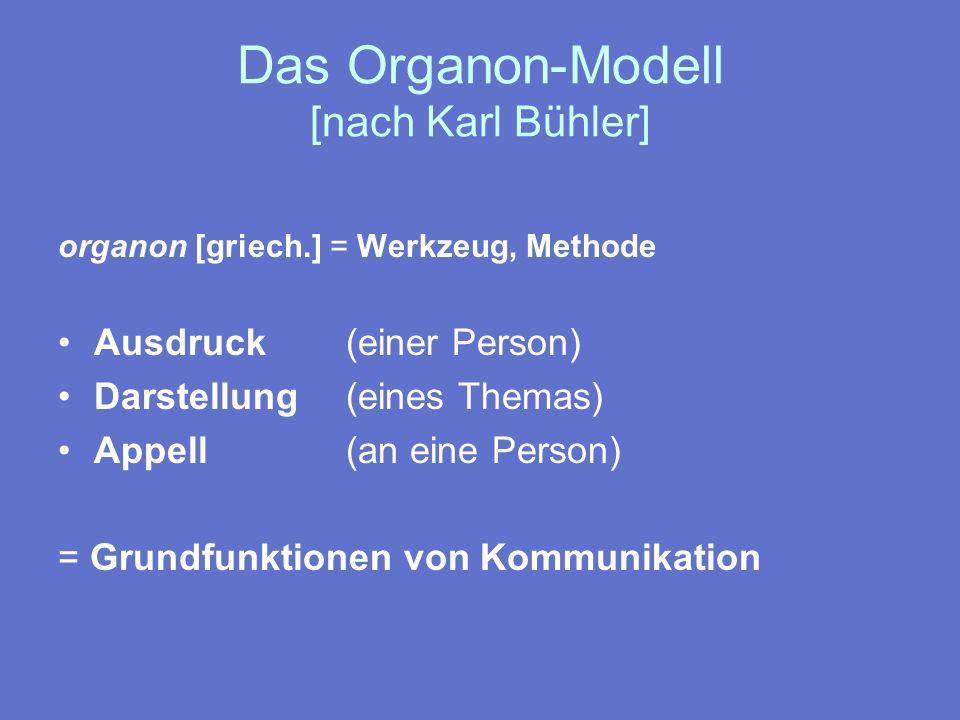 Das Organon-Modell [nach Karl Bühler]
